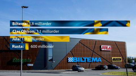 Denne handelsparken utenfor Hønefosser ett eksempel på hvordan de svenske billigkjedene har etablert seg i Norge de siste årene. Kjedene omsetter for nærmere ti milliarder.