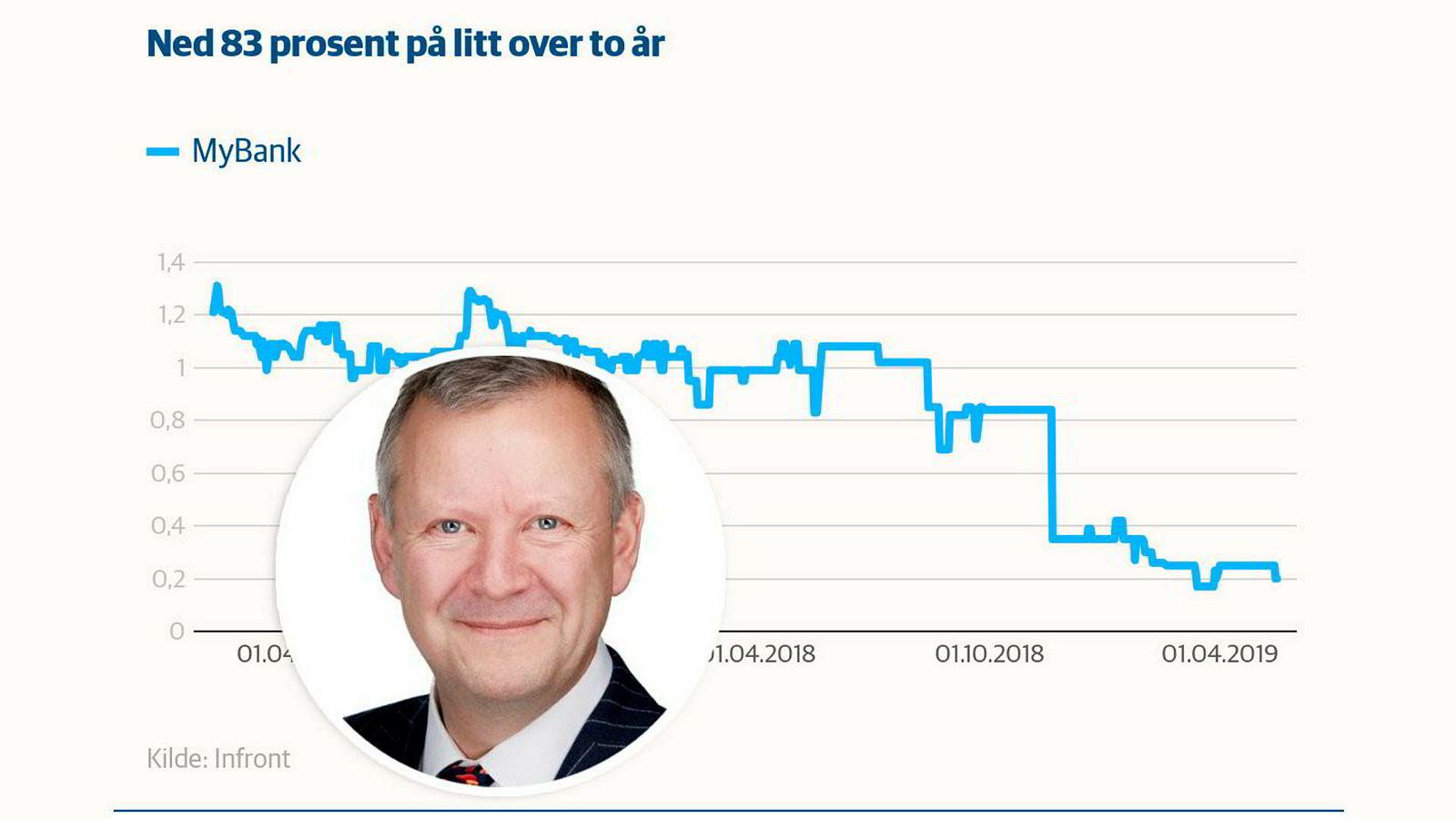 Administrerende direktør Christen Fredriksen i MyBank måtte gå på dagen etter svake resultater for forbrukslånsbanken.