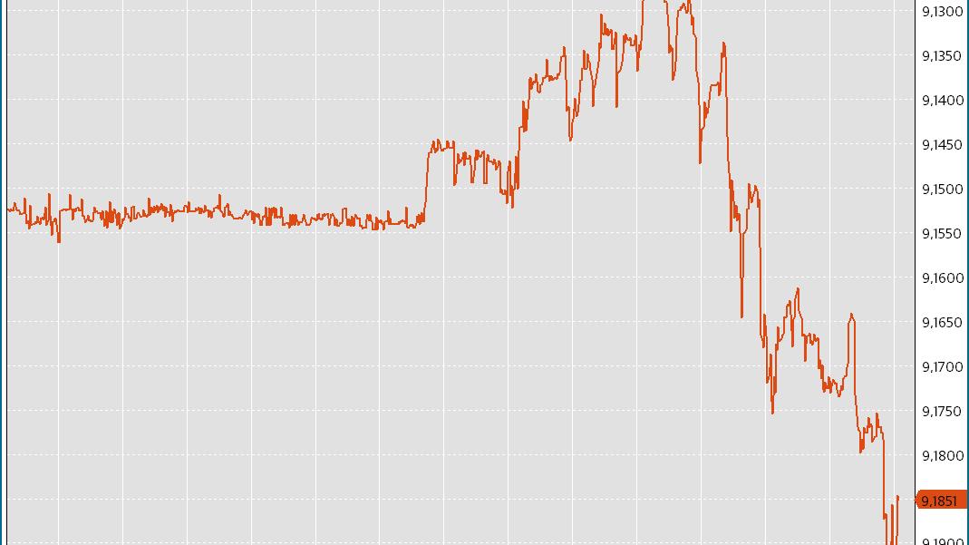 Den svenske kronen er markert svekket mot euro etter at sentralbanksjef Stefan Ingves tidligere på dagen onsdag varslet at sentralbanken er klar til å gripe inn dersom kronen styrkes for mye. Grafen er invertert slik at nedgang indikerer svakere kroner. Grafikk: Infront.