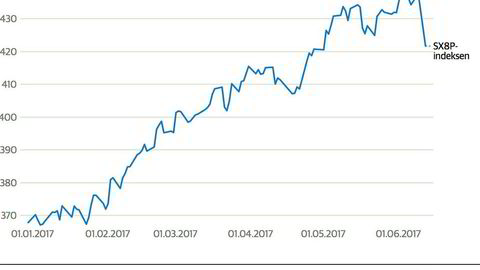 Den europeiske teknologiindeksen SX8P siden 1. januar 2017.