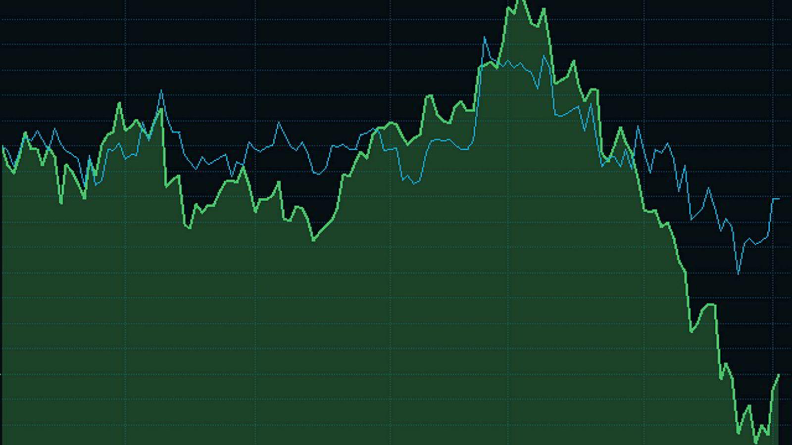 Equinor-aksjen i blått. Brent i grønt.