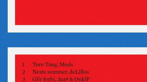 Ti i skuddet. I sin nyeste bok har forfatter Steffen Sørum reflektert rundt de mest spilte norske låtene på Spotify.