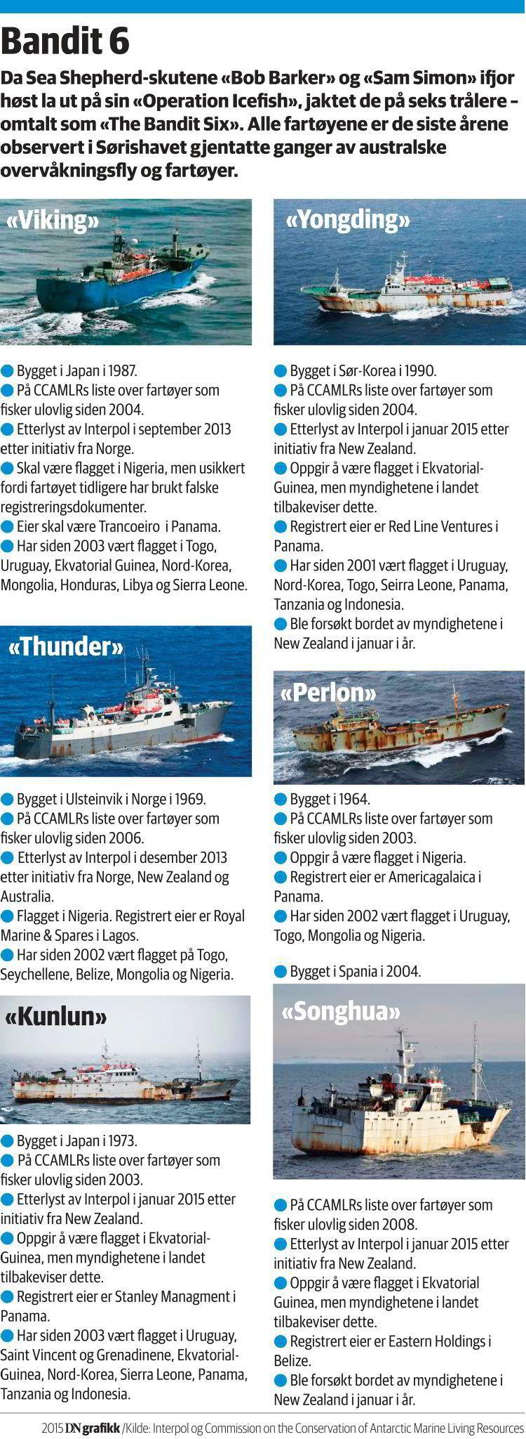 Marinesoldater fra New Zealand forsøker å borde den svartelistede piratfiskeren «Kunlun» i Januar i år. Fartøyet, som nå ligger i arrest i Thailand, er forsikret hos British Marine.