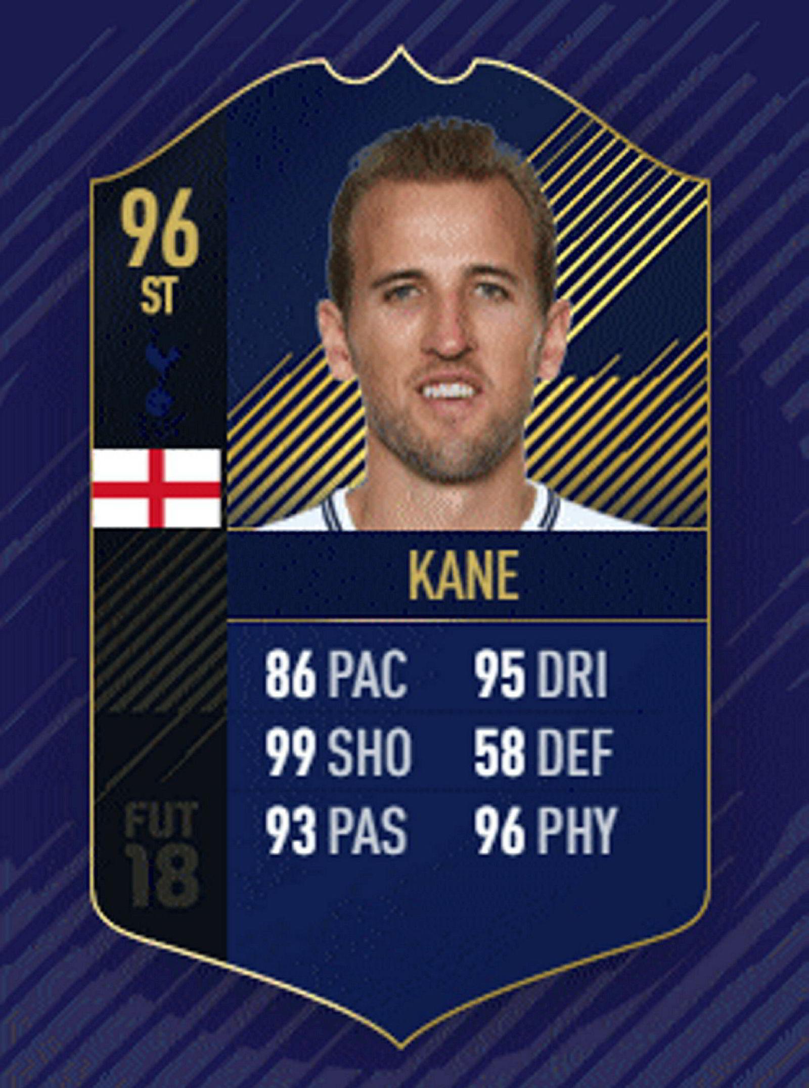 Tottenham-spilleren Harry Kanes mest verdifulle kort i Fifa Ultimate Team.