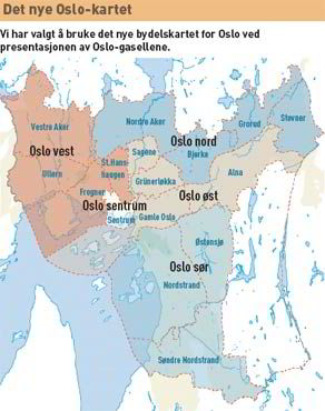 Nord sør øst vest