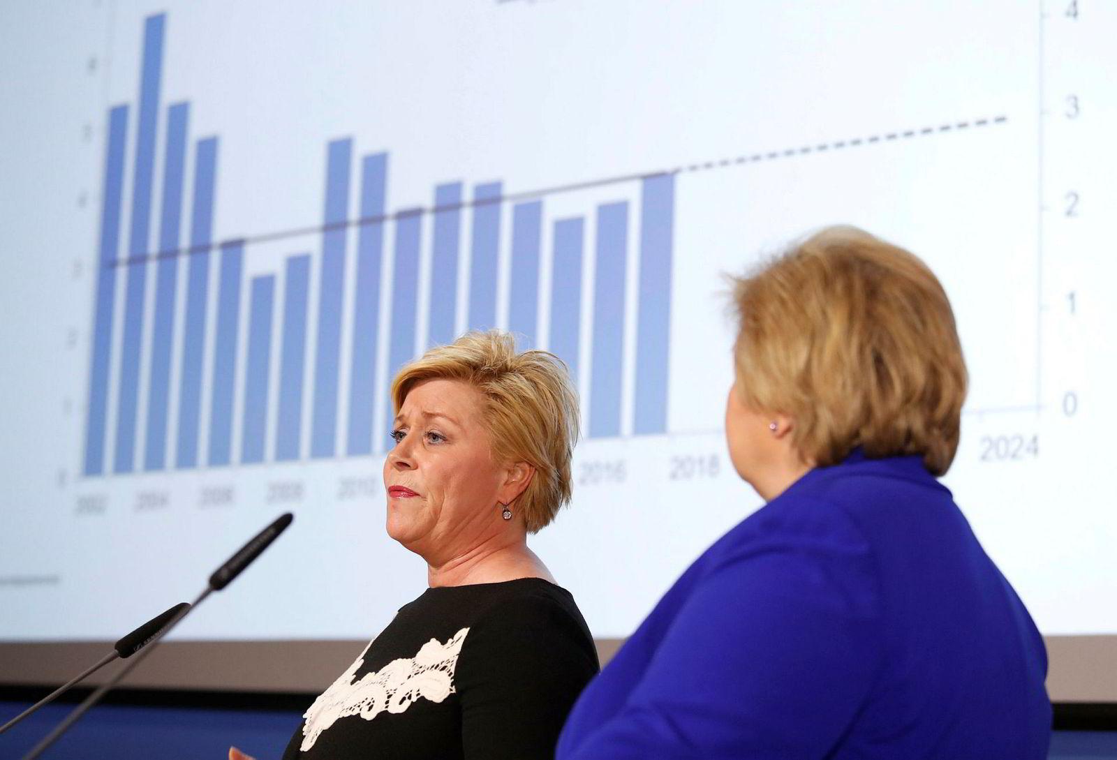 Statsminister Erna Solberg og finansminister Siv Jensen holder pressekonferanse om to viktige endringer for norsk finans- og pengepolitikk.