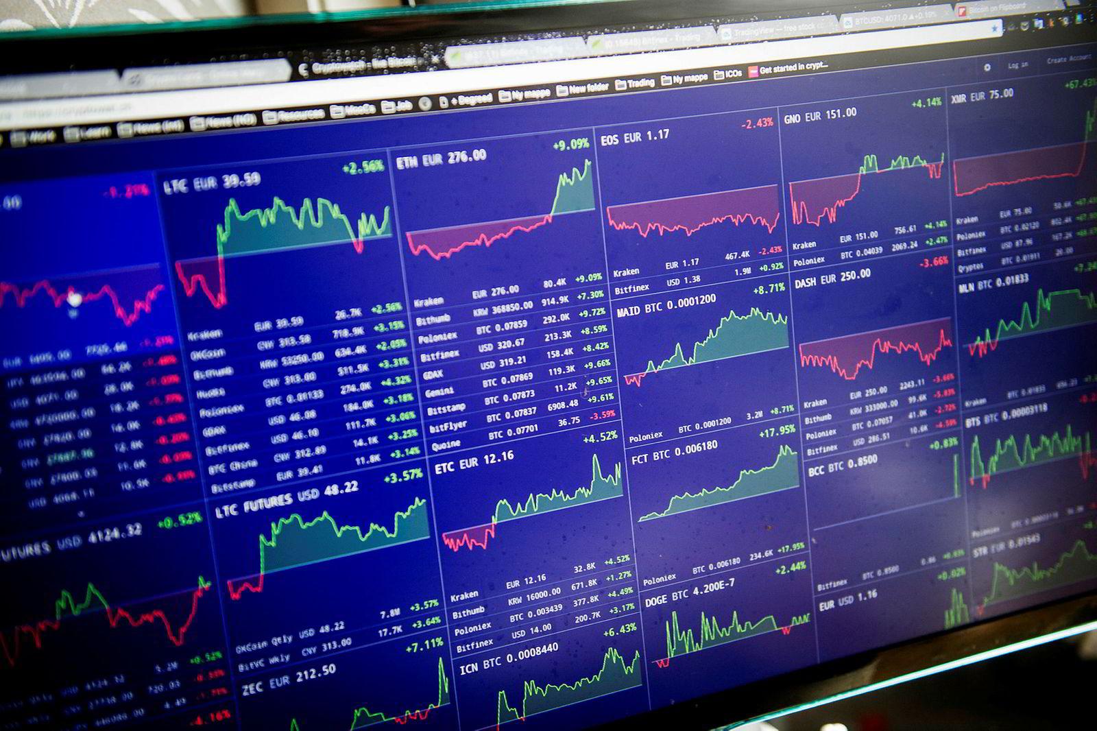 Slik ser plattformen Cryptowatch ut, der man kan se markedsdata og prisutvikling for ulike digitale valutaer.
