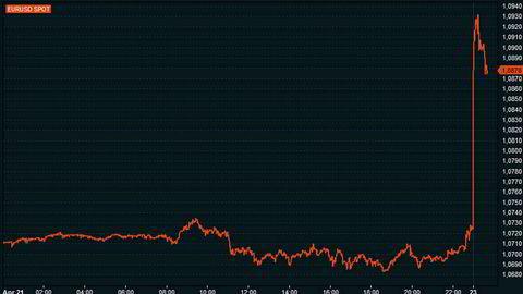 Euro gikk opp. Euroen gjorde et kjempehopp etter at resultatet bel klart.