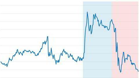 Styrkeforholdet mellom amerikanske dollar og euro har fått svært mye oppmerksomhet de siste dagene. Det toppet seg torsdag.
